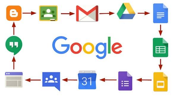 G Suite Google Apps